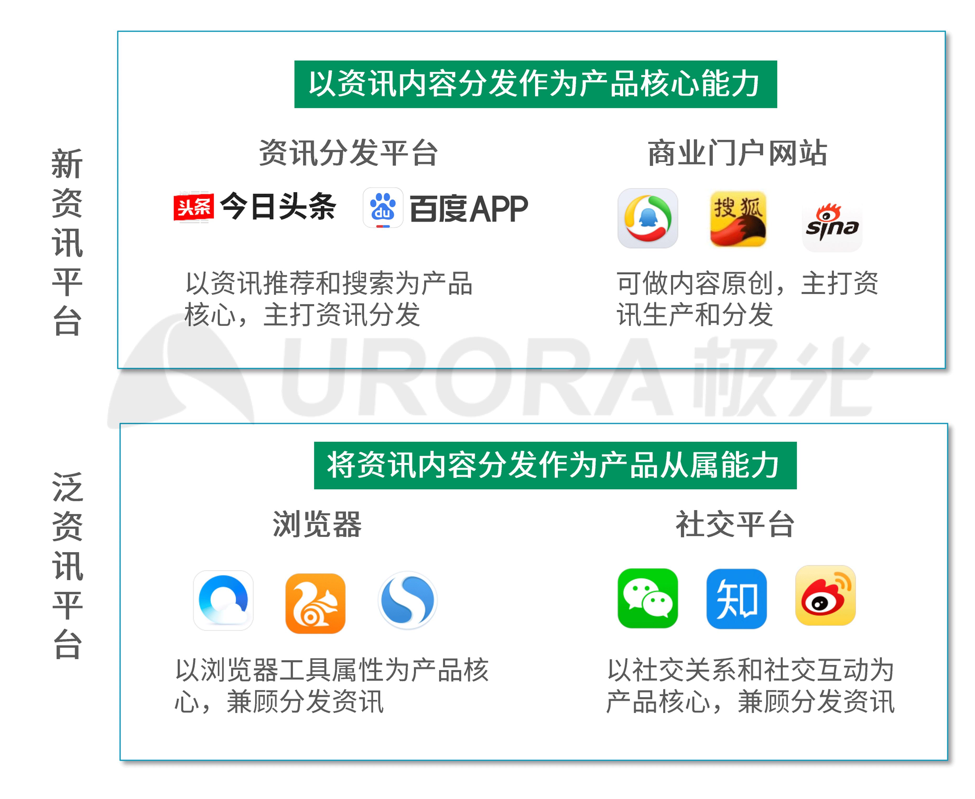 极光:新闻资讯 (3).png