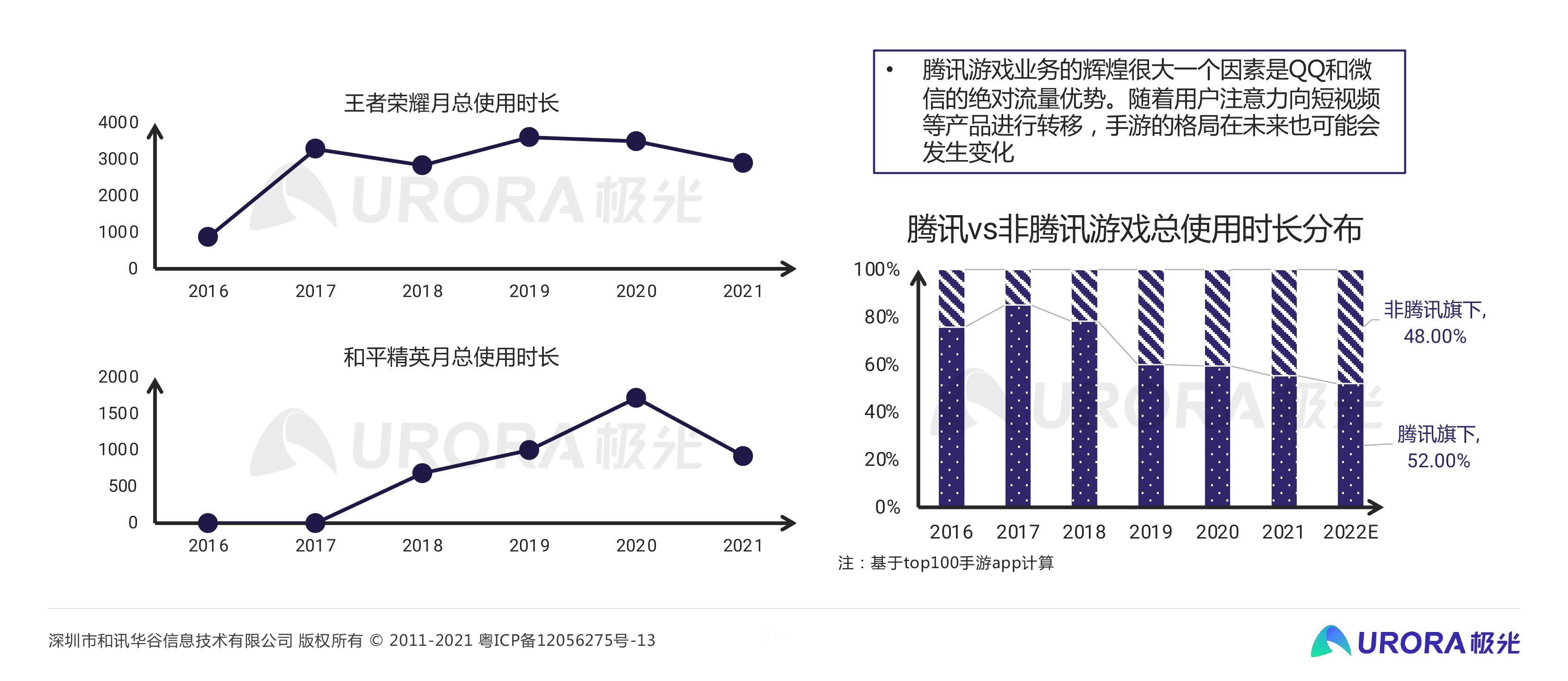 移动互联网5年回顾与展望0730定稿-10.png