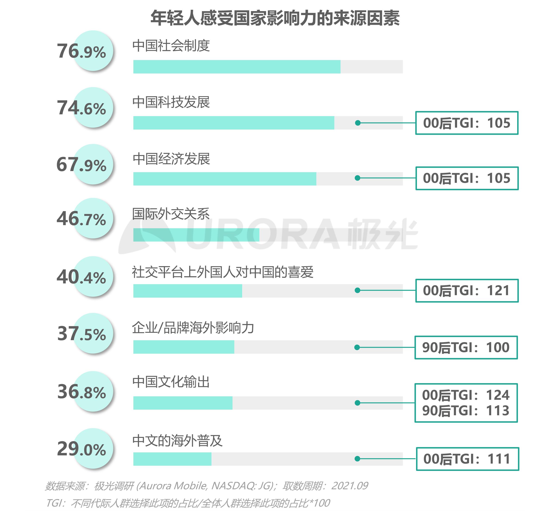 2021新青年国货消费研究报告V4-8.png