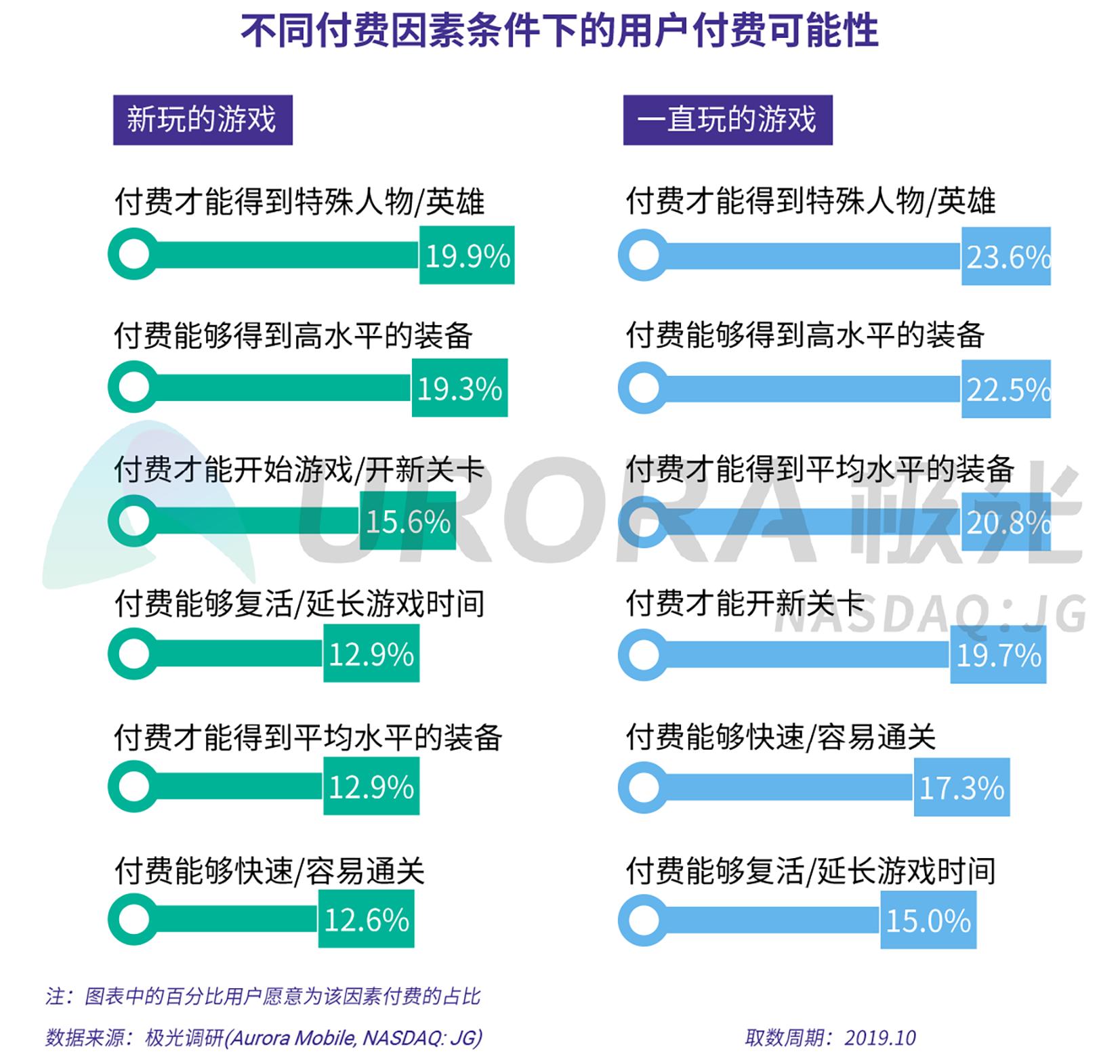 2019年手机游戏研究报告V5-27.png