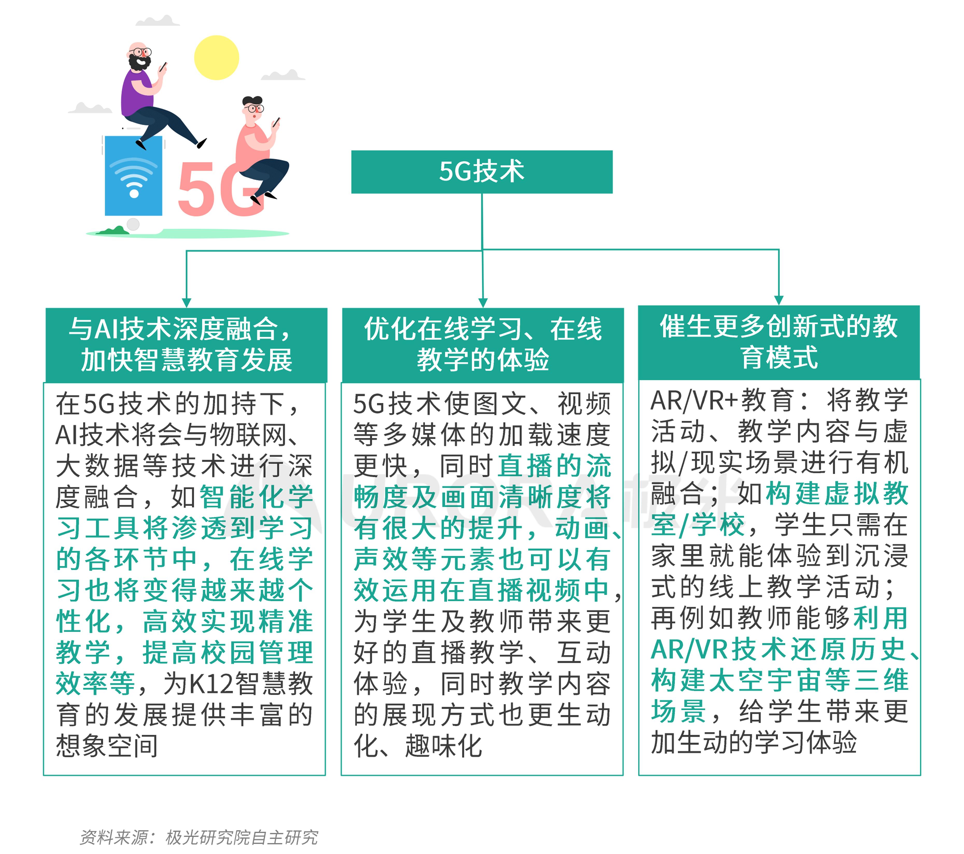 极光:K12教育报告 (24).png