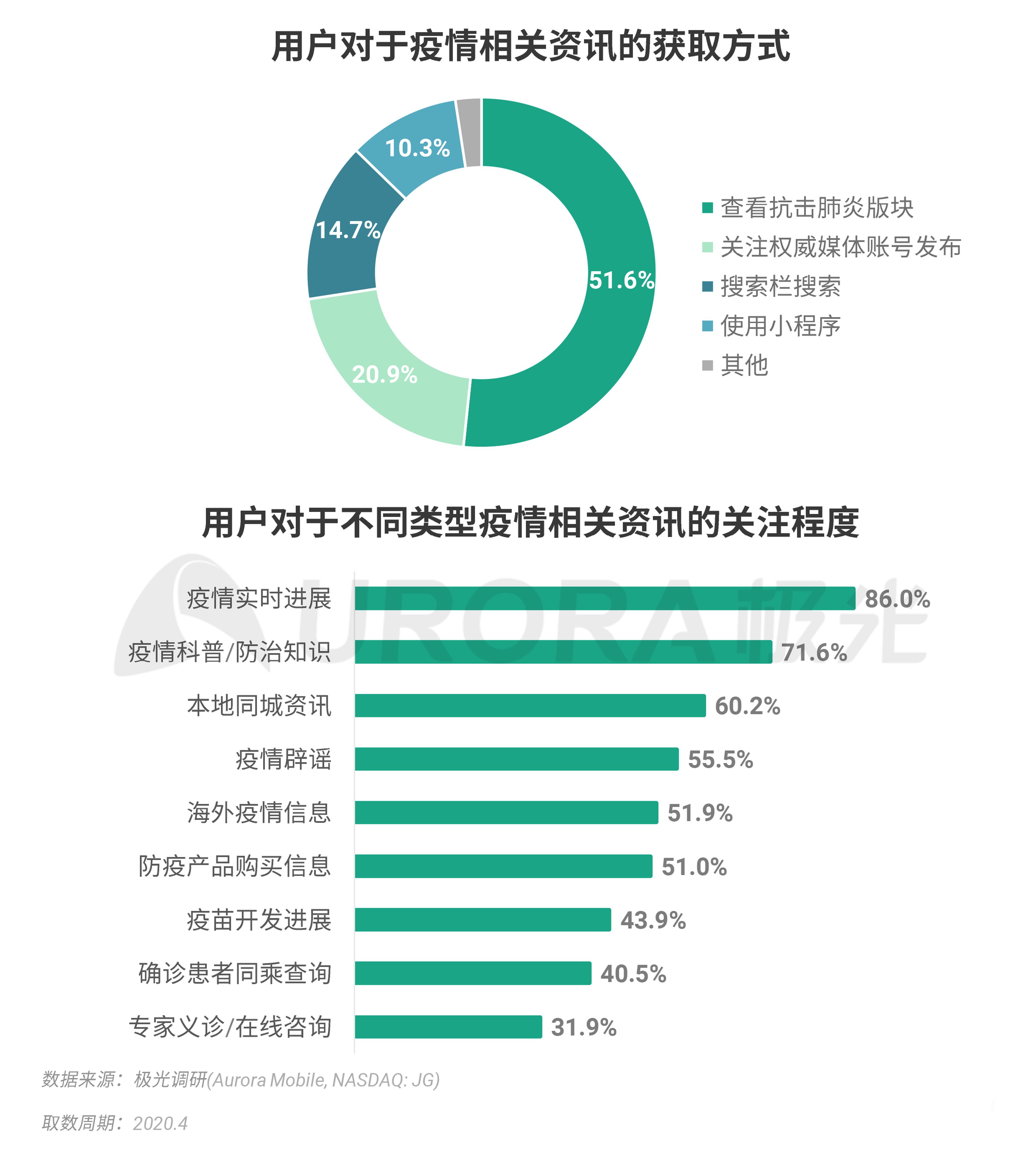 极光:新闻资讯 (19).png