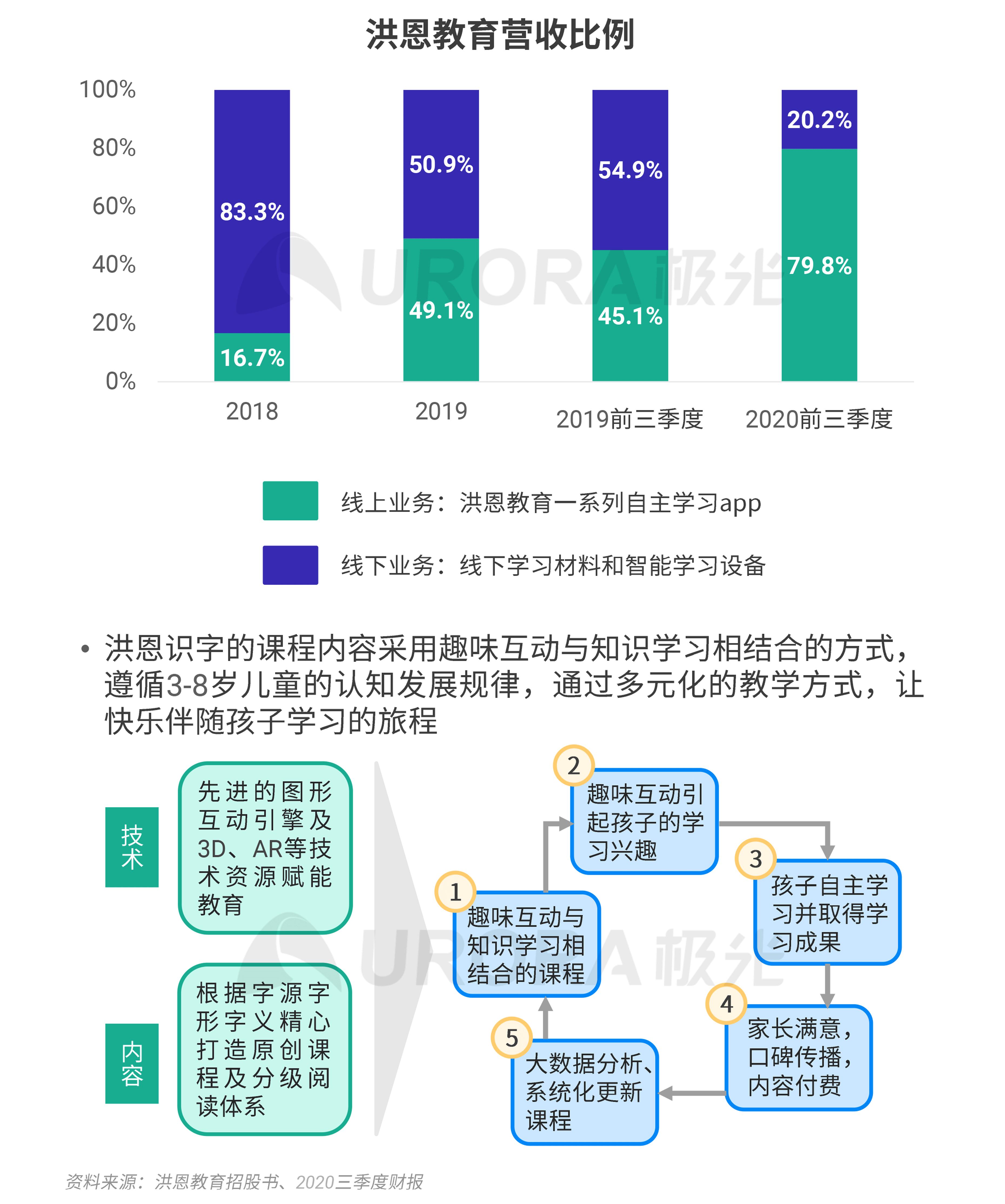 极光:2020年Q4移动互联网行业数据研究报告 (9).png