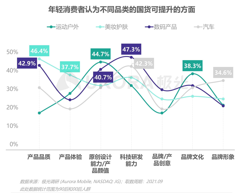 2021新青年国货消费研究报告V4-24.png