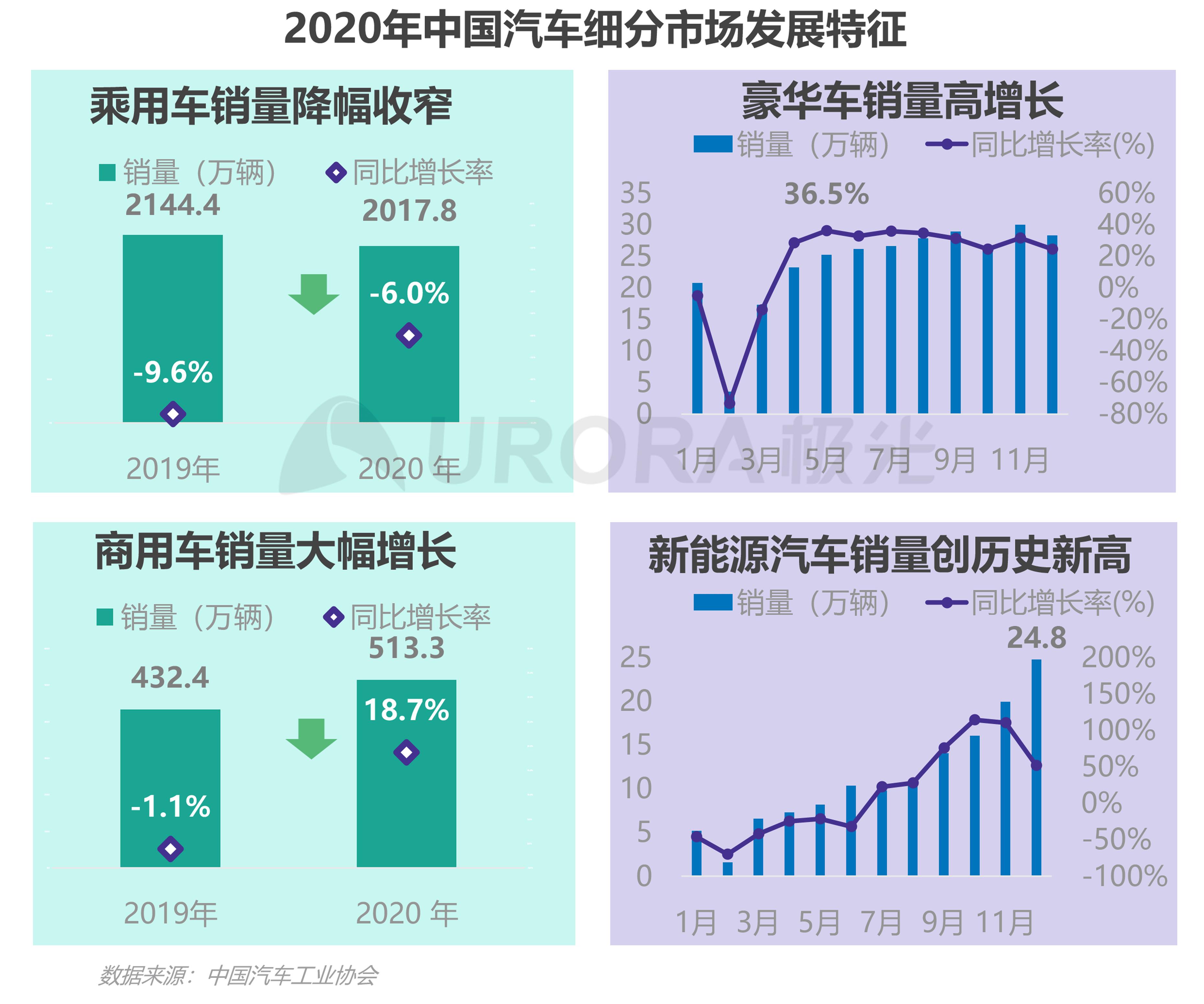 极光:汽车资讯行业洞察 (2).png