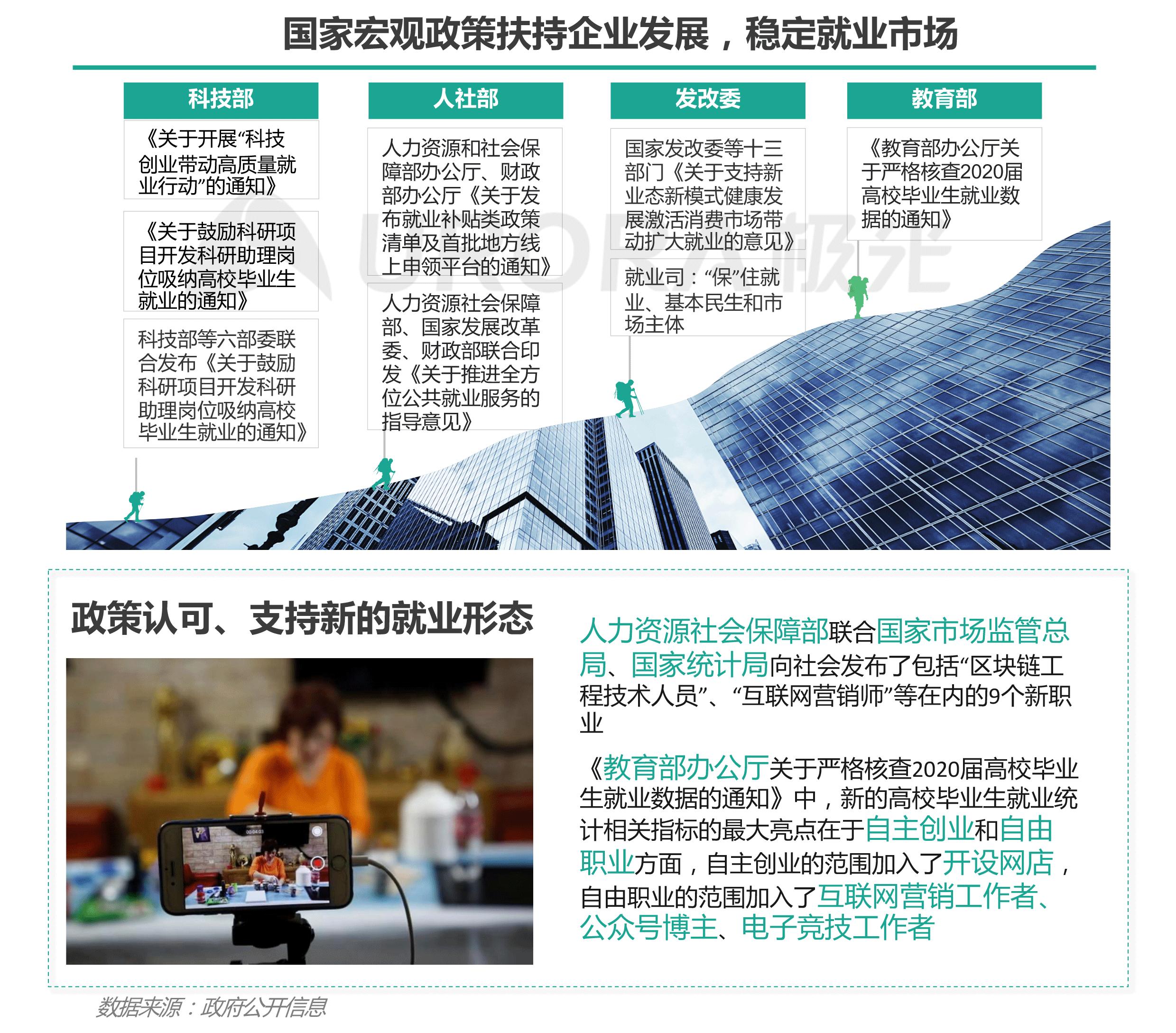 """""""超职季""""招聘行业报告-汇总版 (2).png"""
